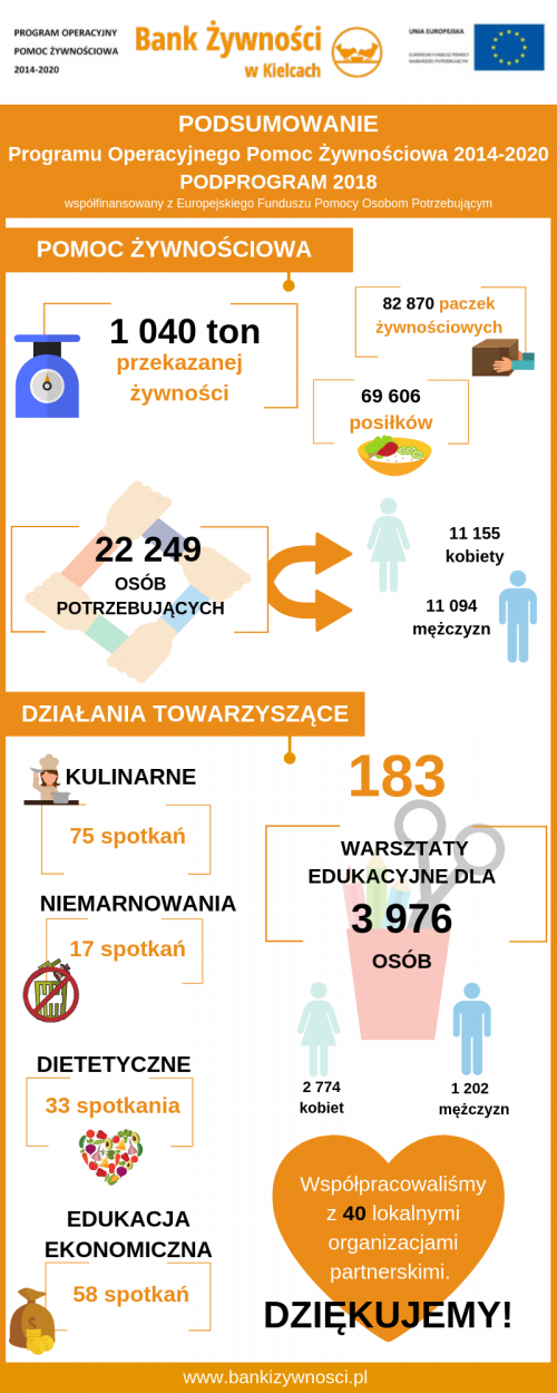 2018-Kielce